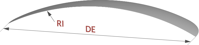 profil calotte sphérique