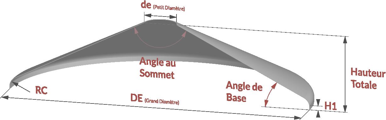 profil fond conique